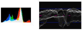 Histogram en Waveform